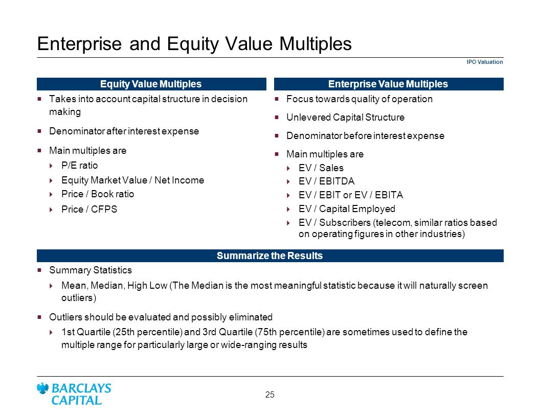 Enterprise and Equity Value Multiples