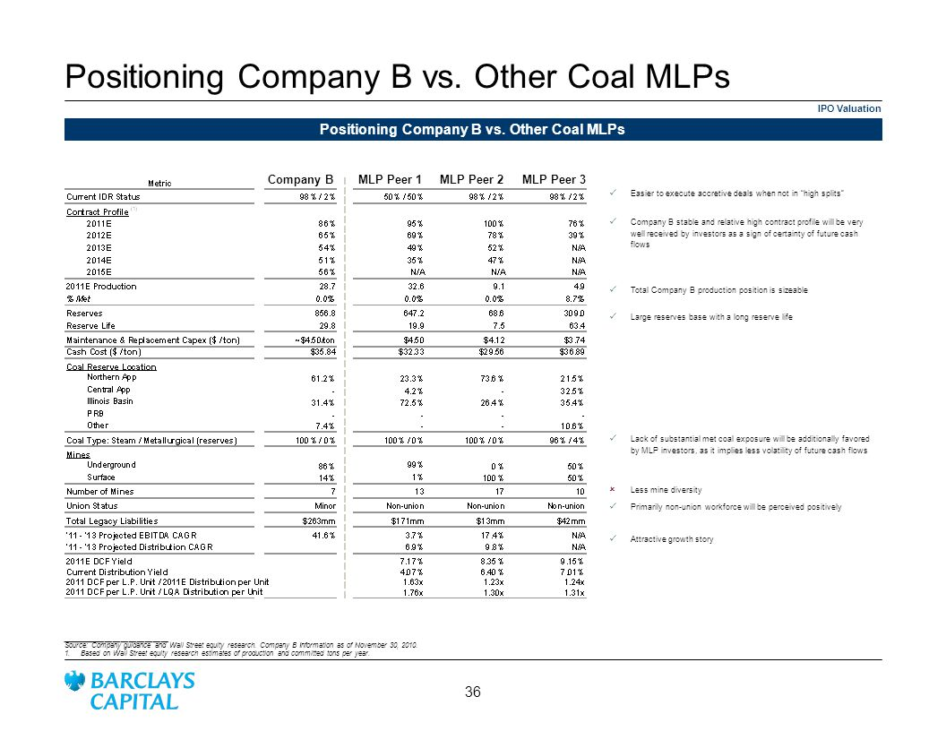Positioning Company B vs. Other Coal MLPs