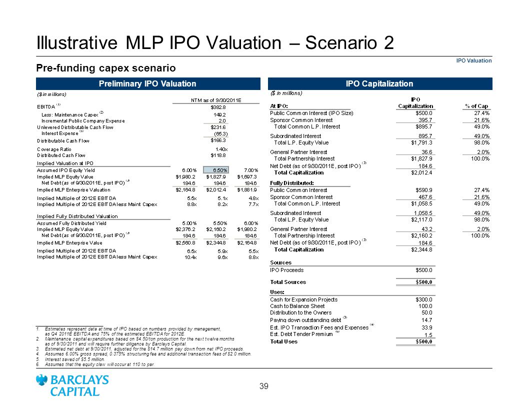 Illustrative MLP IPO Valuation – Scenario 2