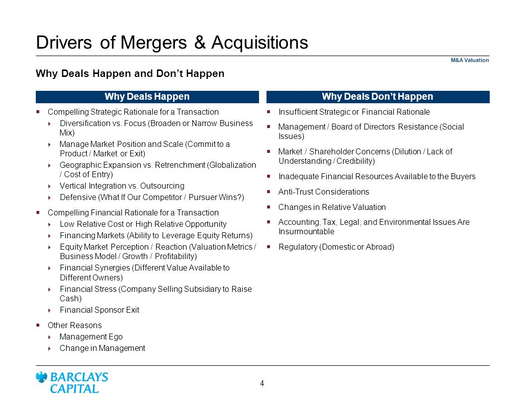 Drivers of Mergers & Acquisitions