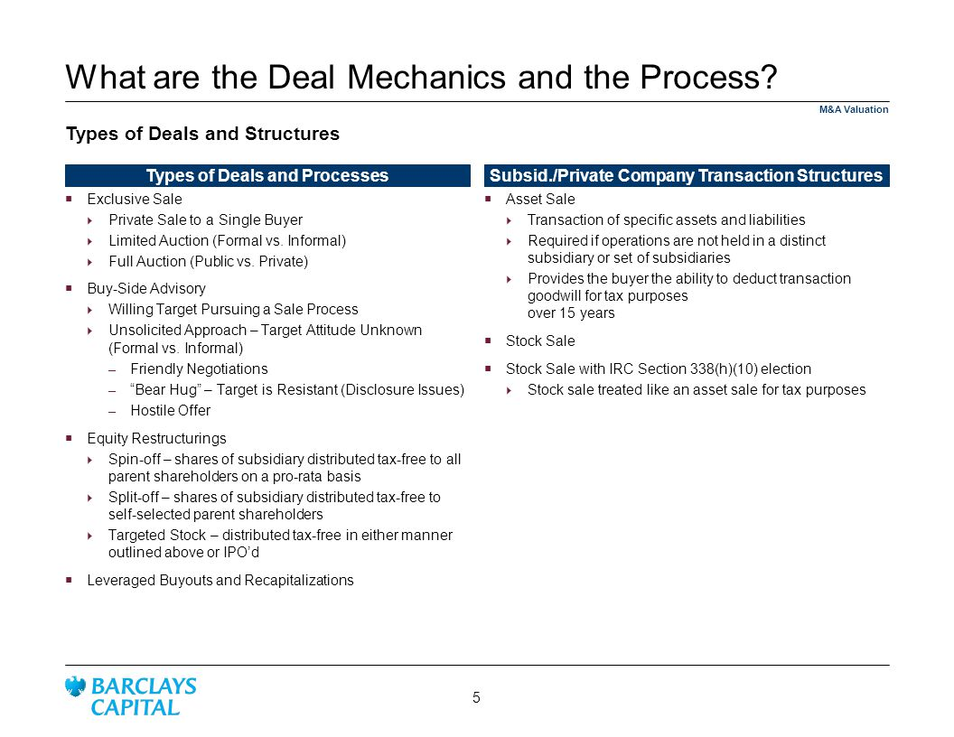 What are the Deal Mechanics and the Process