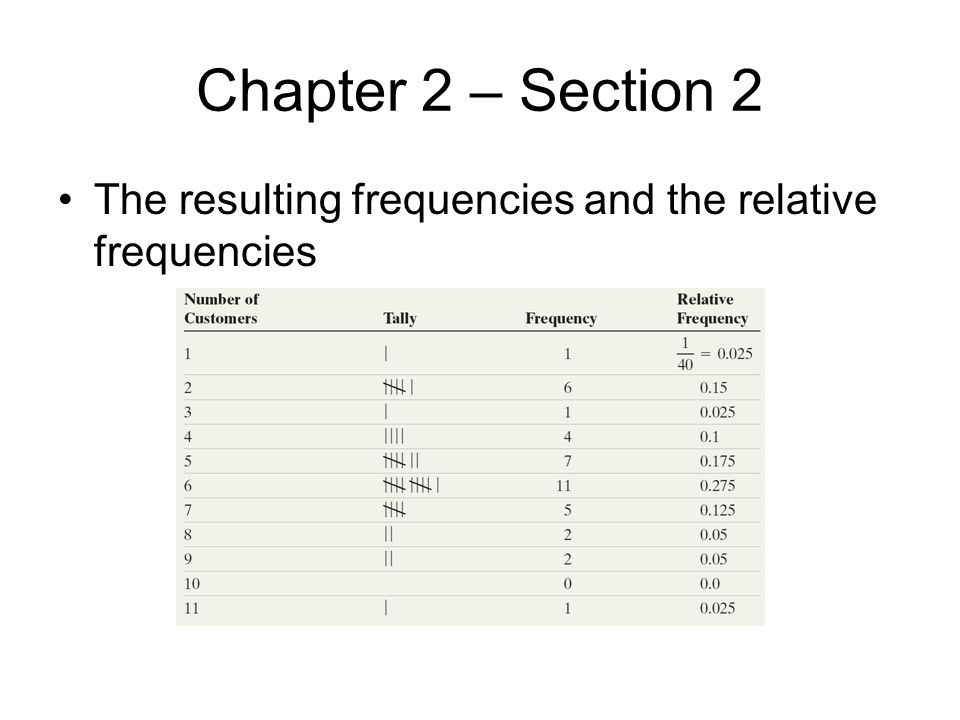 Chapter 2 – Section 2 The resulting frequencies and the relative frequencies