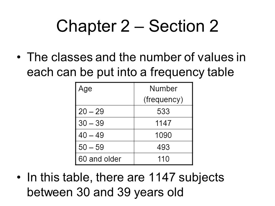 Chapter 2 – Section 2 The classes and the number of values in each can be put into a frequency table.