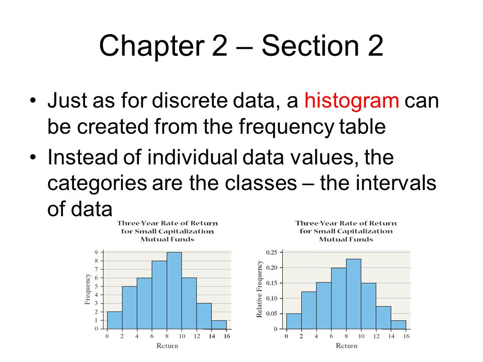 Chapter 2 – Section 2 Just as for discrete data, a histogram can be created from the frequency table.