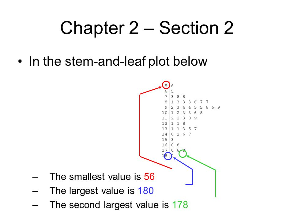 Chapter 2 – Section 2 In the stem-and-leaf plot below