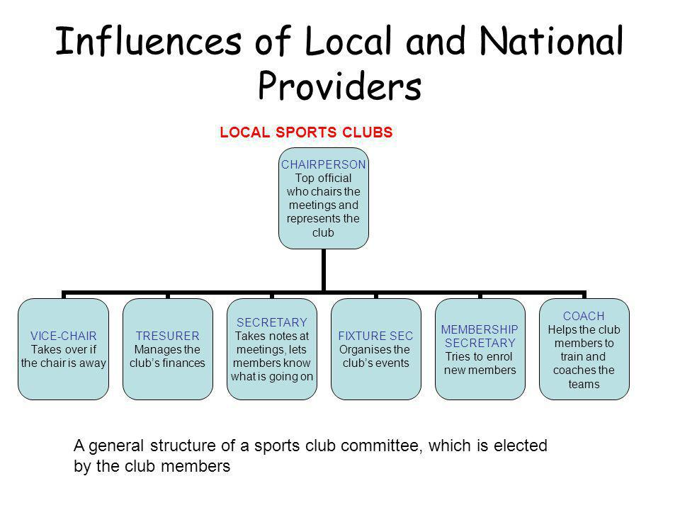 Influences of Local and National Providers