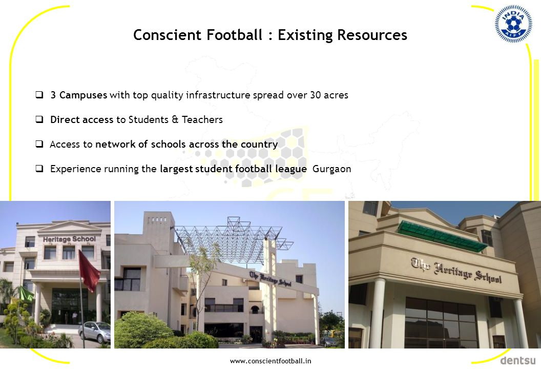 Conscient Football : Existing Resources