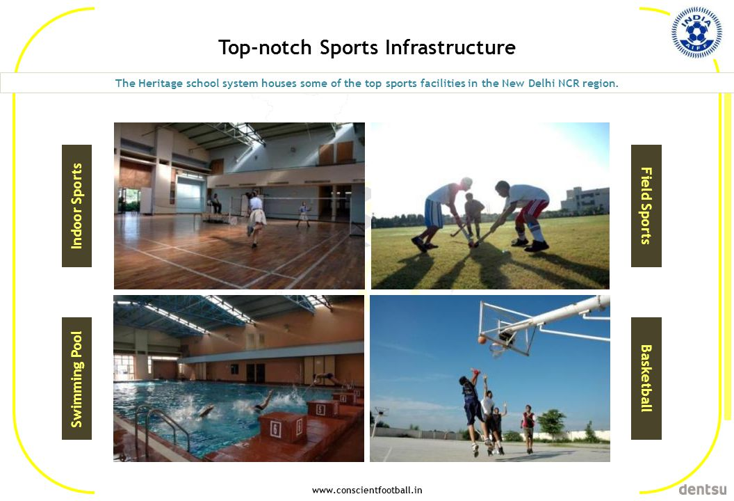 Top-notch Sports Infrastructure