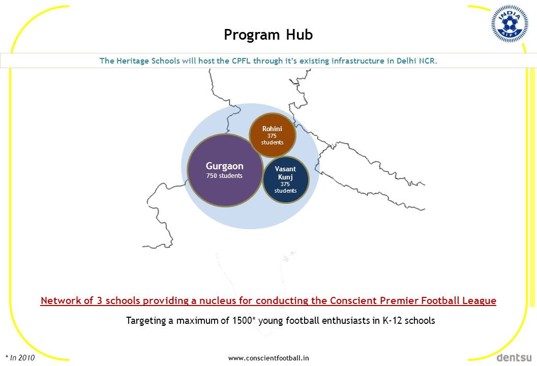 Program Hub The Heritage Schools will host the CPFL through it's existing infrastructure in Delhi NCR.
