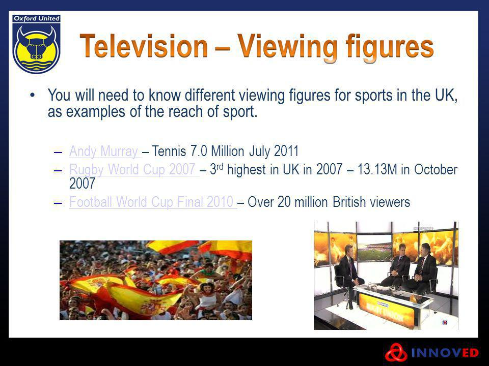 You will need to know different viewing figures for sports in the UK, as examples of the reach of sport.