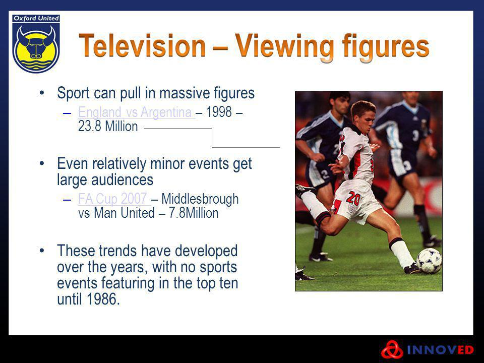 Sport can pull in massive figures