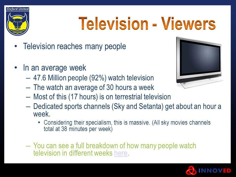 Television reaches many people In an average week