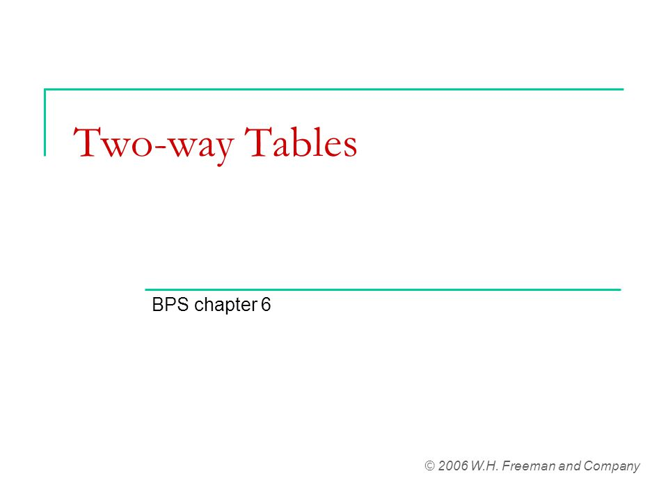 Two-way Tables BPS chapter 6 © 2006 W.H. Freeman and Company