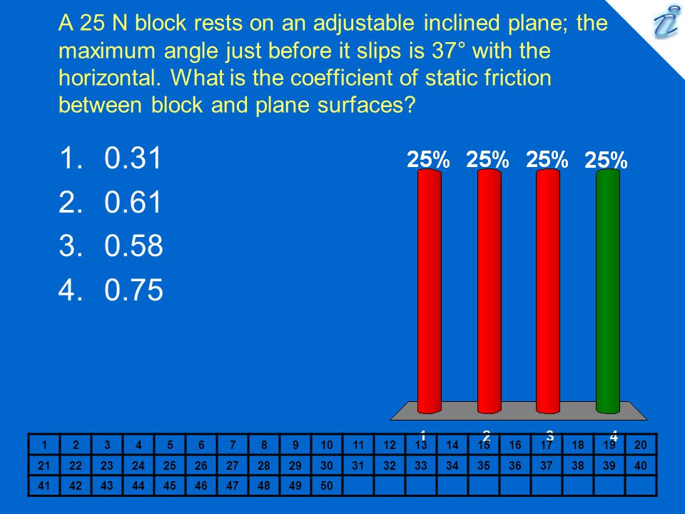A 25 N block rests on an adjustable inclined plane; the maximum angle just before it slips is 37° with the horizontal. What is the coefficient of static friction between block and plane surfaces