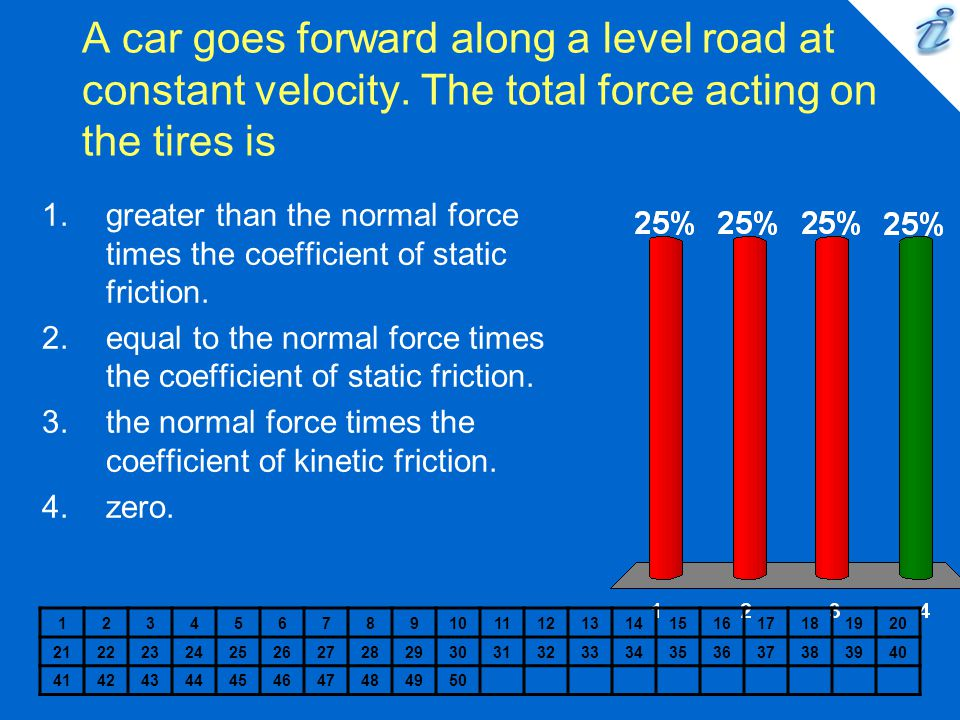 A car goes forward along a level road at constant velocity