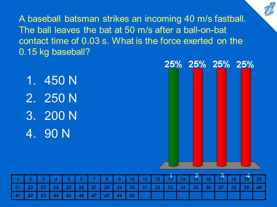 A baseball batsman strikes an incoming 40 m/s fastball