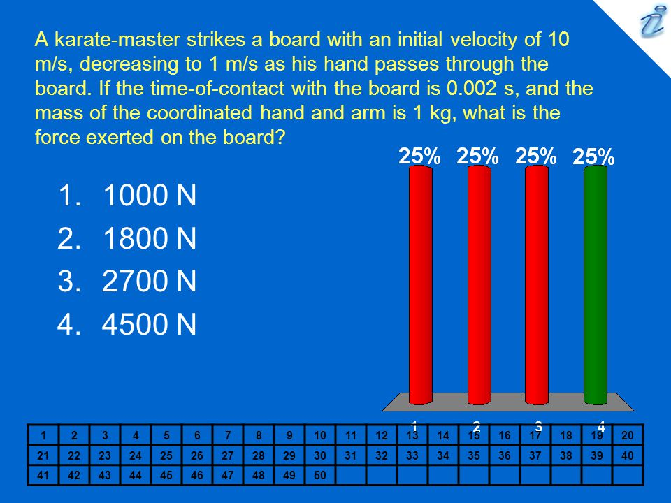 A karate-master strikes a board with an initial velocity of 10 m/s, decreasing to 1 m/s as his hand passes through the board. If the time-of-contact with the board is 0.002 s, and the mass of the coordinated hand and arm is 1 kg, what is the force exerted on the board
