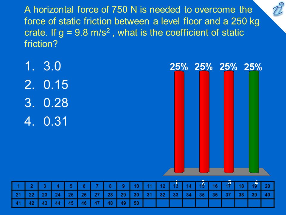 A horizontal force of 750 N is needed to overcome the force of static friction between a level floor and a 250 kg crate. If g = 9.8 m/s2 , what is the coefficient of static friction