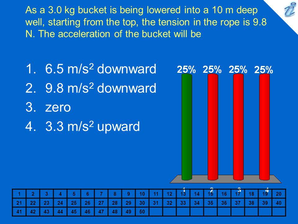 6.5 m/s2 downward 9.8 m/s2 downward zero 3.3 m/s2 upward