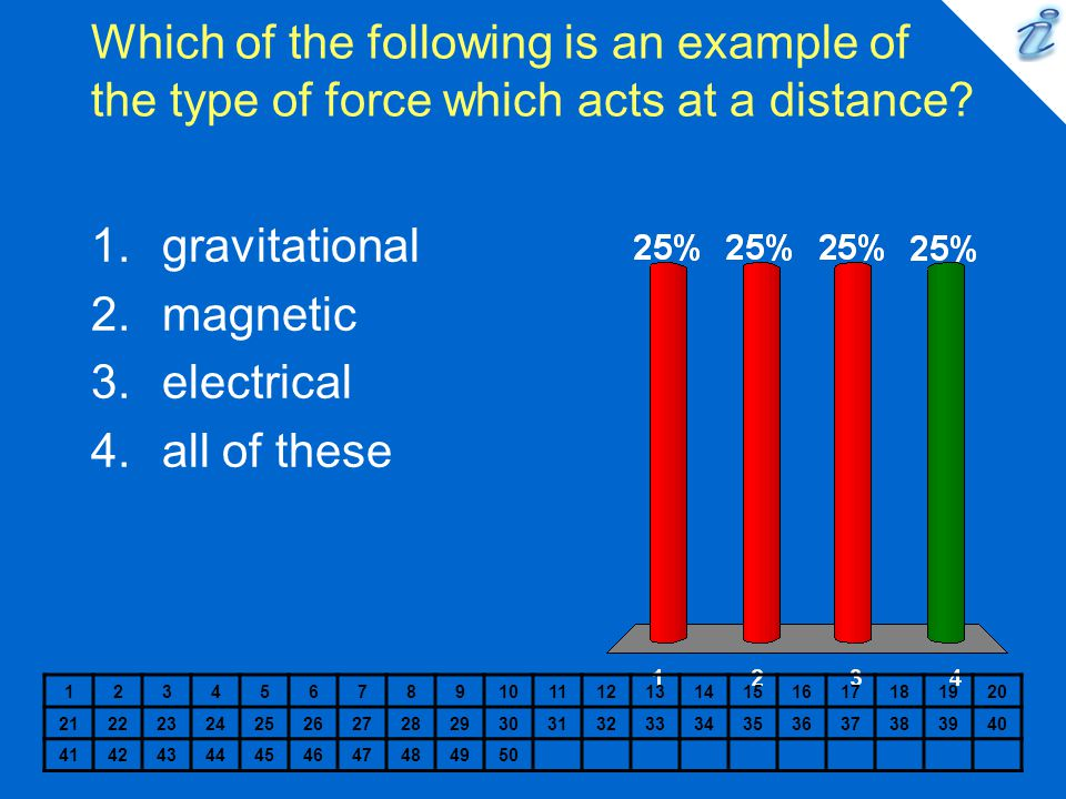 Which of the following is an example of the type of force which acts at a distance