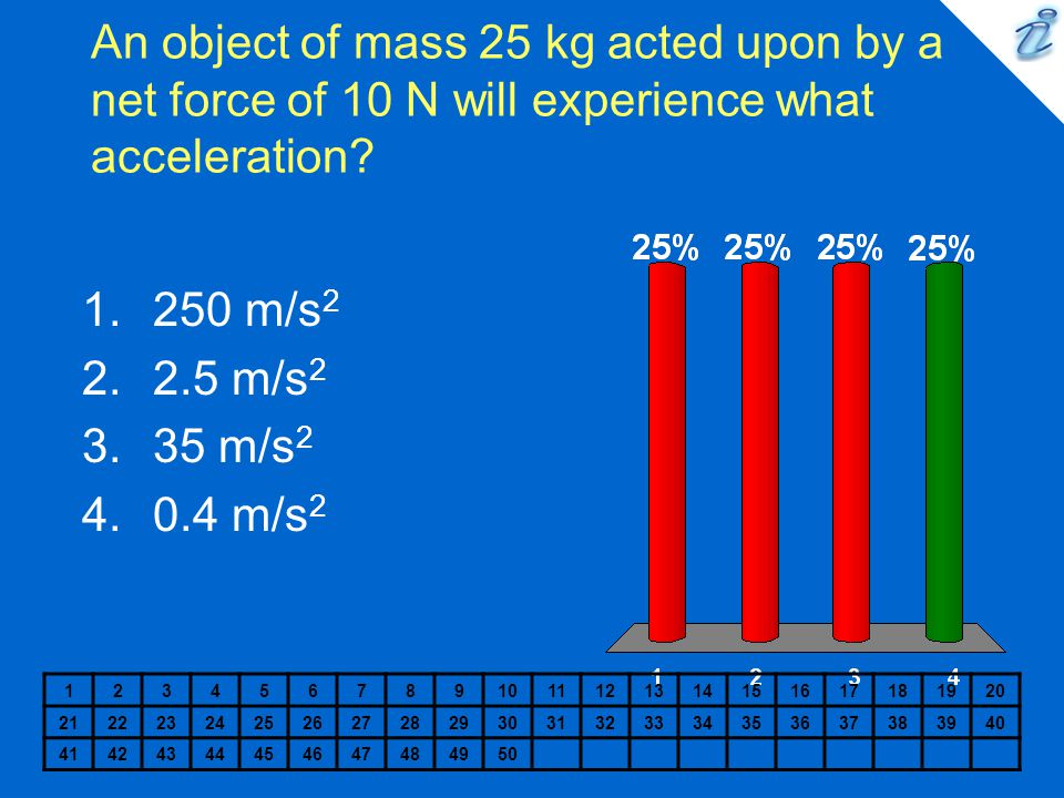 An object of mass 25 kg acted upon by a net force of 10 N will experience what acceleration