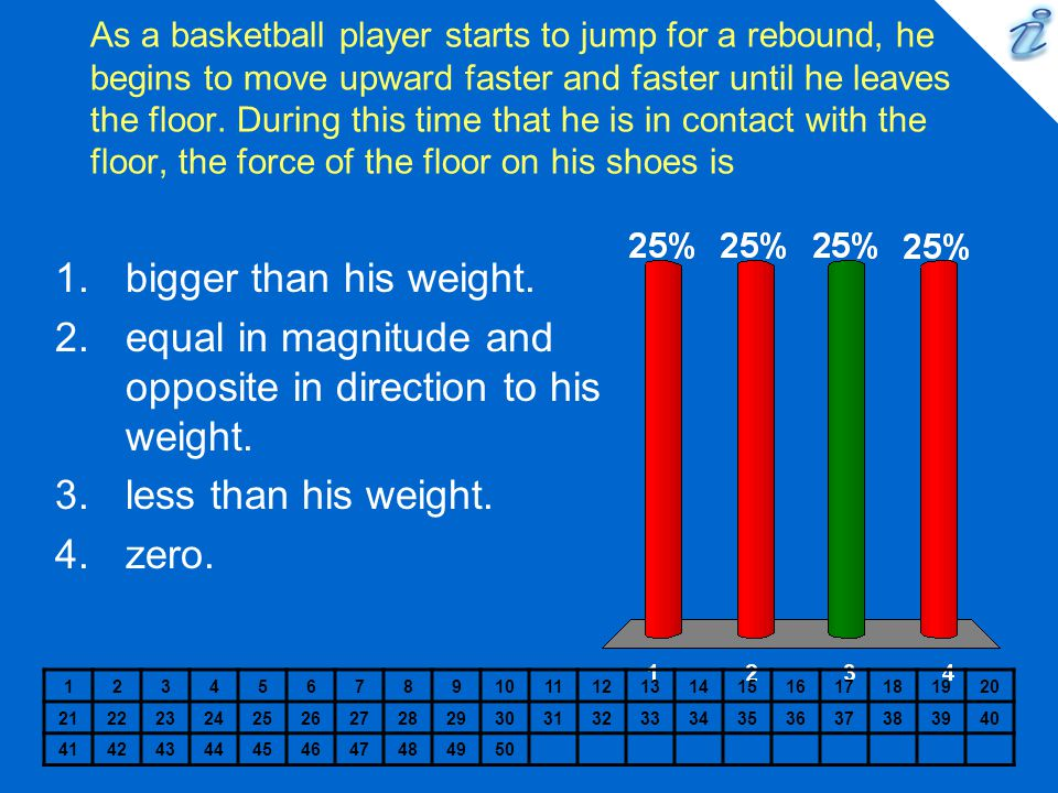 equal in magnitude and opposite in direction to his weight.