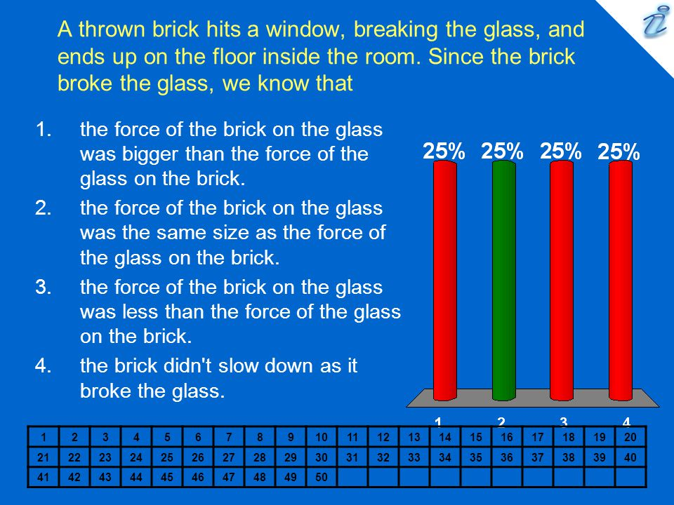 A thrown brick hits a window, breaking the glass, and ends up on the floor inside the room. Since the brick broke the glass, we know that