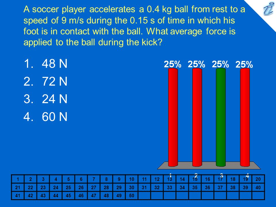 A soccer player accelerates a 0