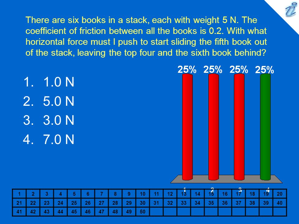 There are six books in a stack, each with weight 5 N