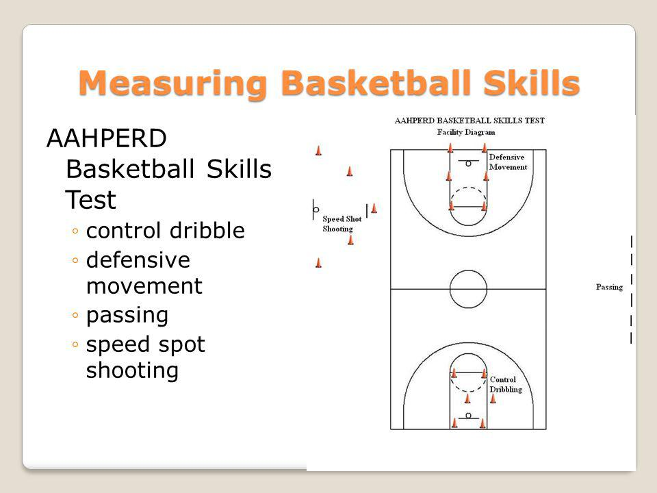 Measuring Basketball Skills