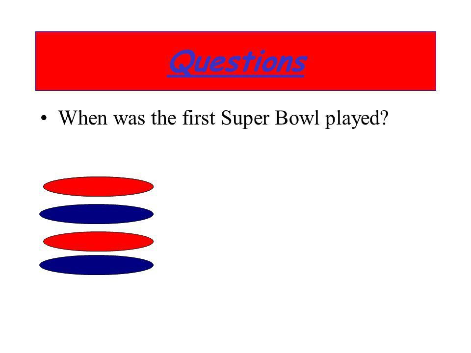 Questions When was the first Super Bowl played