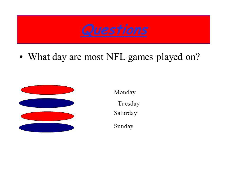 Questions What day are most NFL games played on Monday Tuesday