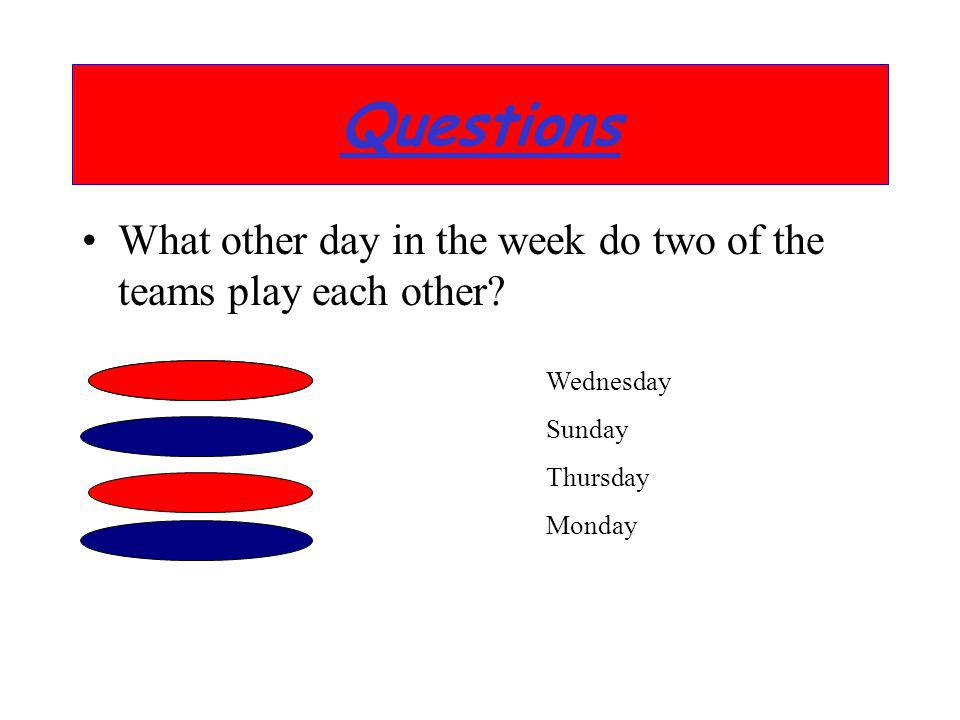 Questions What other day in the week do two of the teams play each other Wednesday. Sunday. Thursday.