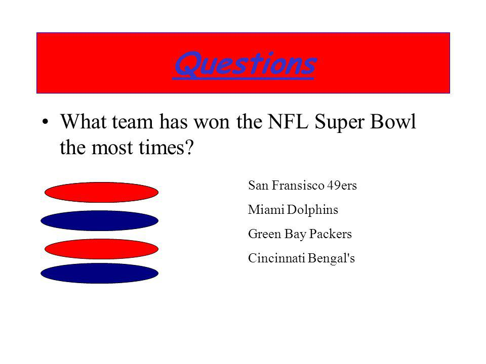 Questions What team has won the NFL Super Bowl the most times