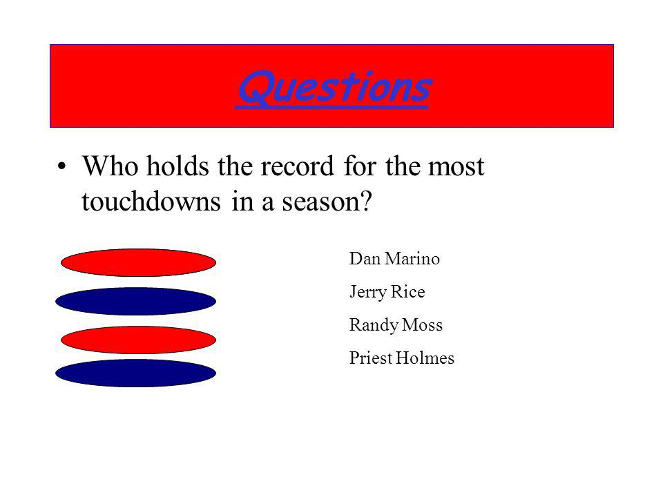 Questions Who holds the record for the most touchdowns in a season