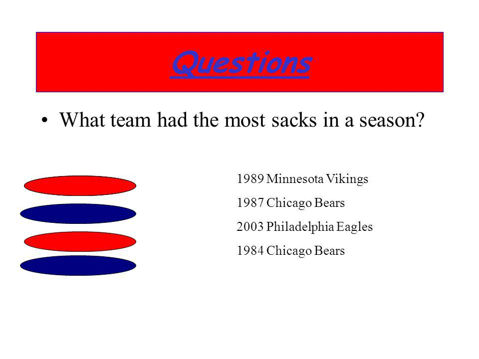 Questions What team had the most sacks in a season