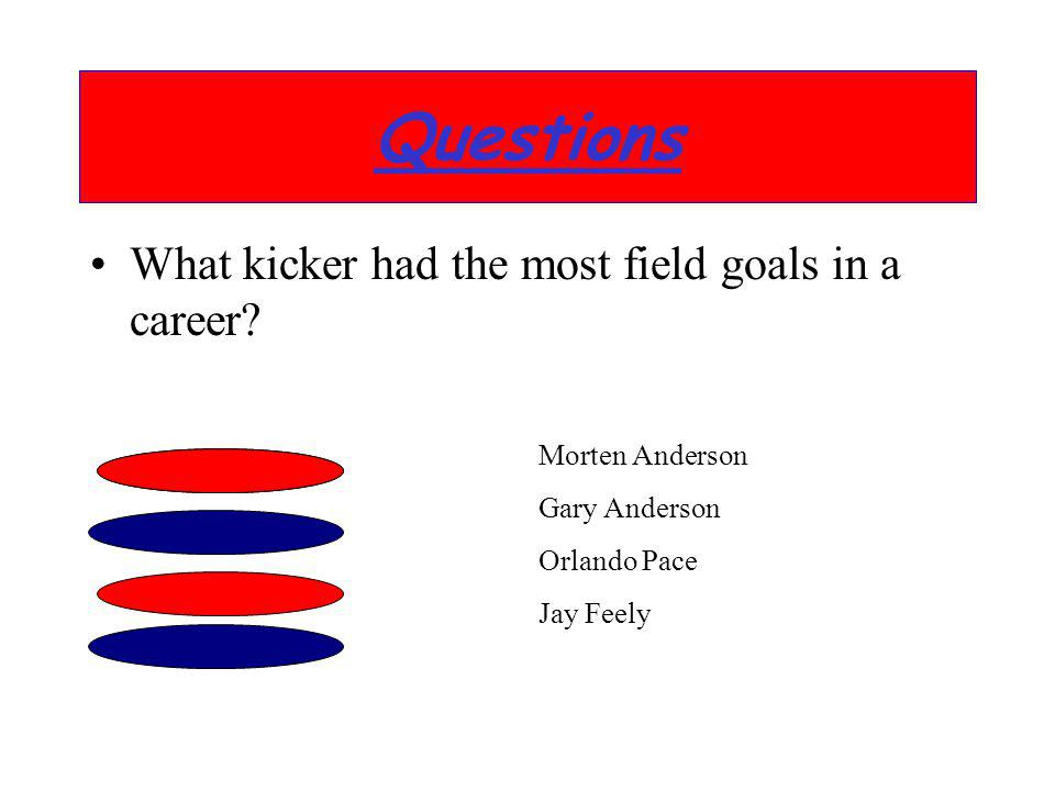 Questions What kicker had the most field goals in a career