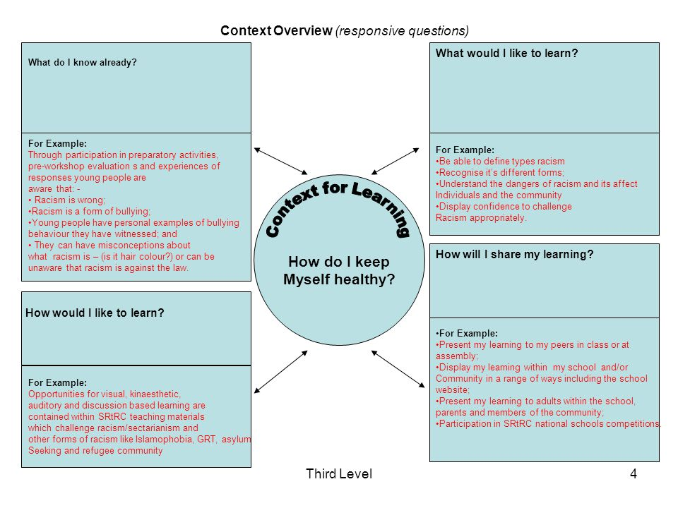 Context Overview (responsive questions)