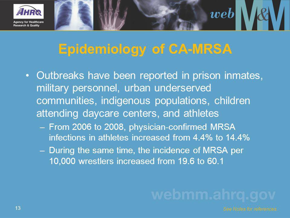 Epidemiology of CA-MRSA