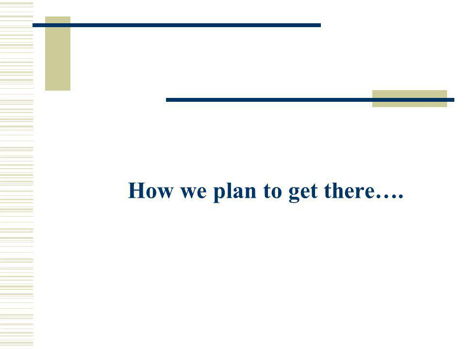 How we plan to get there….