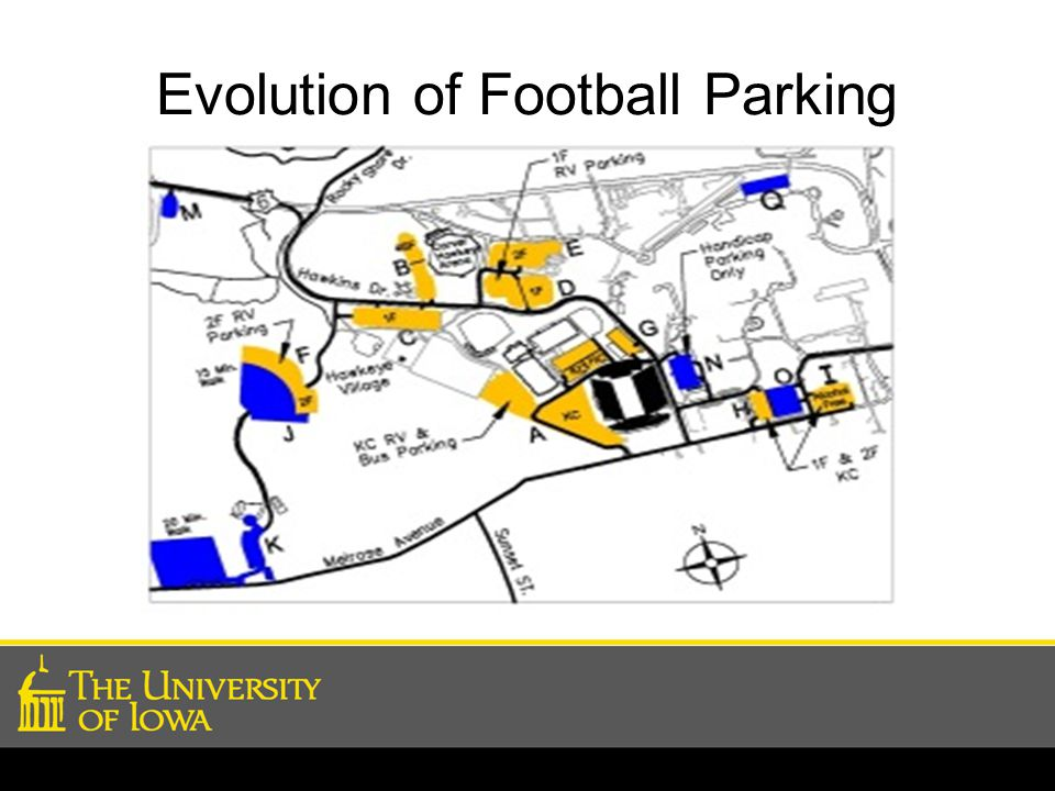 Evolution of Football Parking