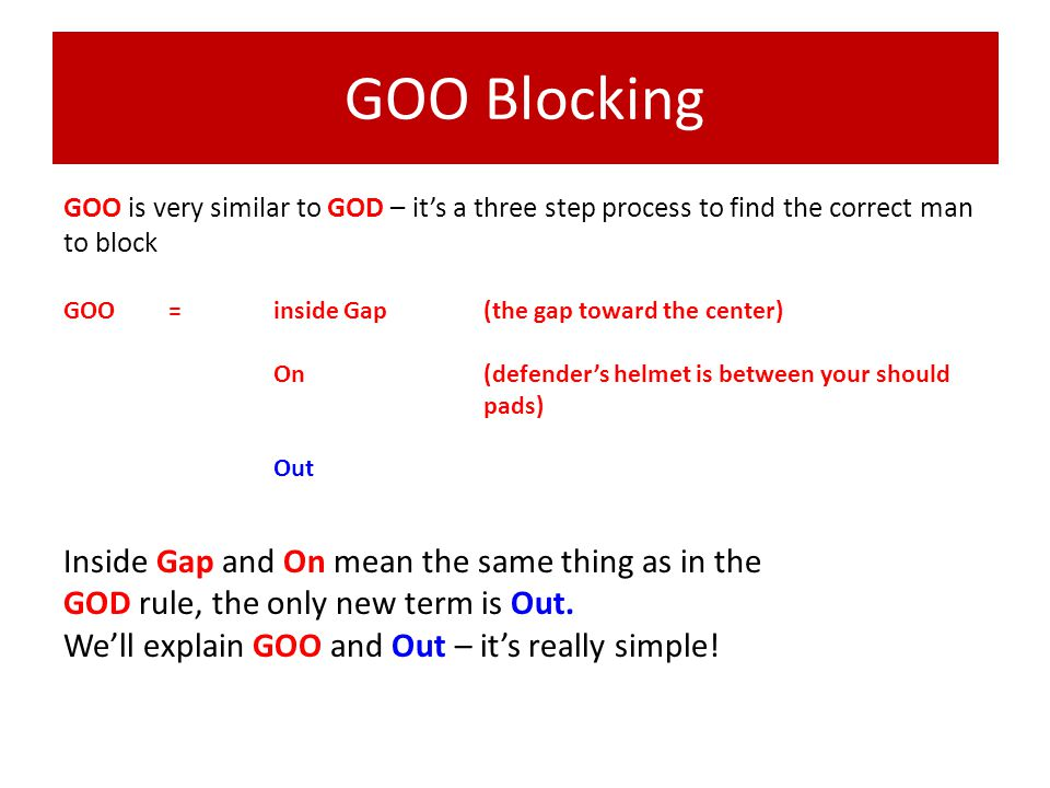 GOO Blocking GOO is very similar to GOD – it's a three step process to find the correct man to block.