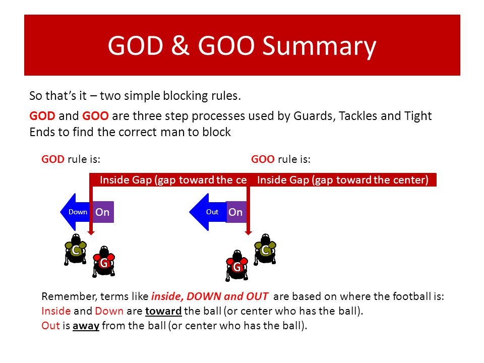 GOD & GOO Summary So that's it – two simple blocking rules.
