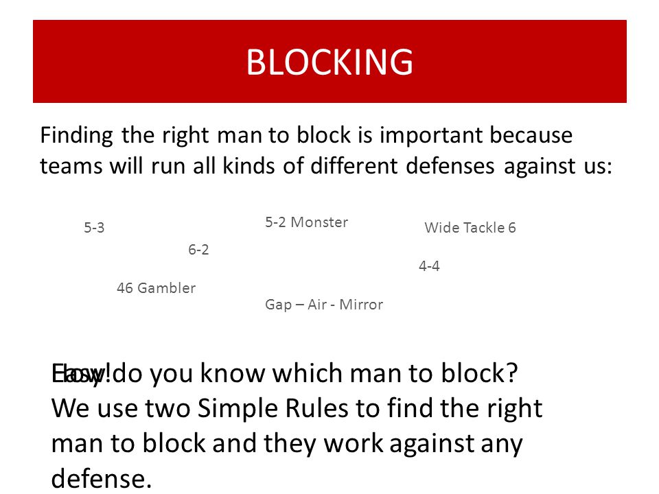 BLOCKING Finding the right man to block is important because teams will run all kinds of different defenses against us: