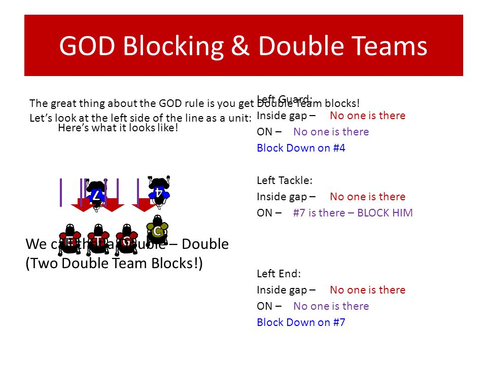 GOD Blocking & Double Teams