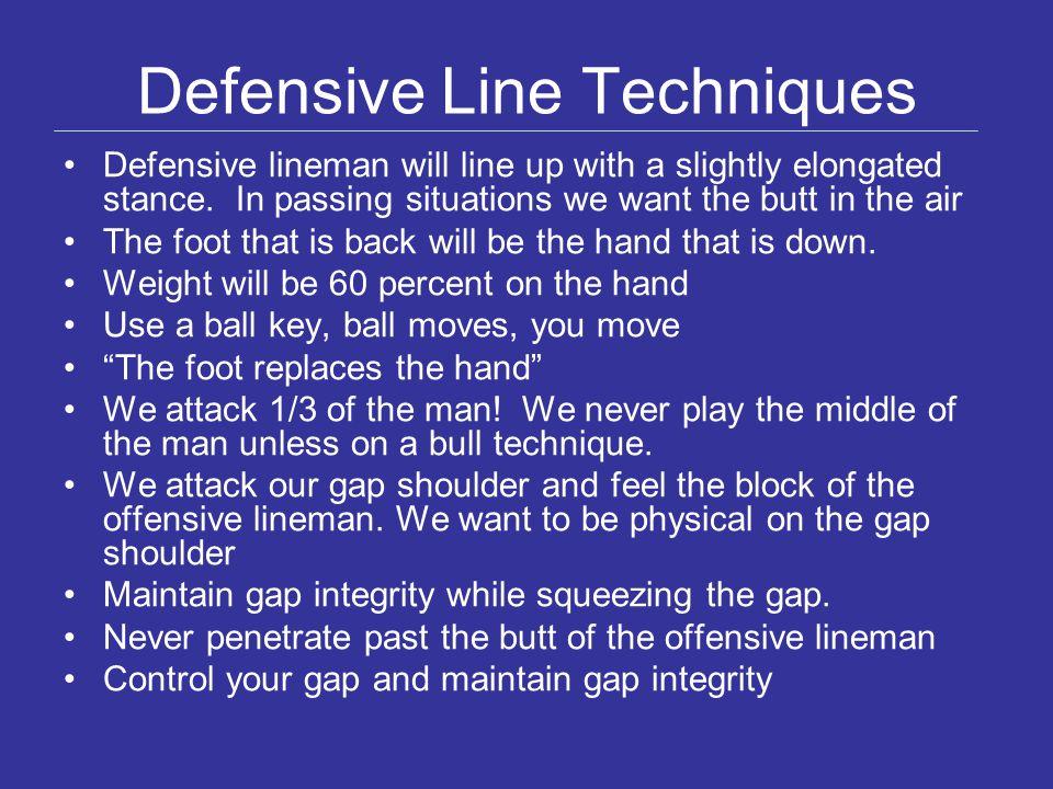 Defensive Line Techniques
