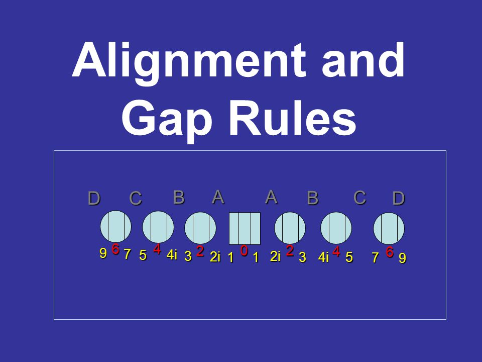 Alignment and Gap Rules