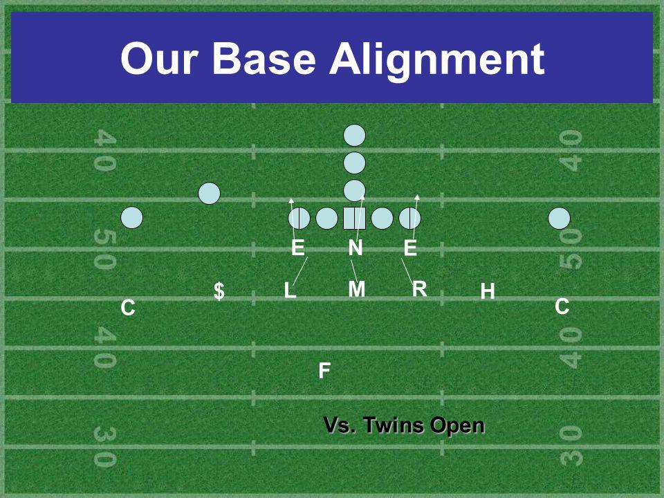 Our Base Alignment E N E $ L M R H C C F Vs. Twins Open
