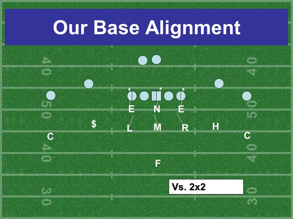 Our Base Alignment E N E $ L M R H C C F Vs. 2x2