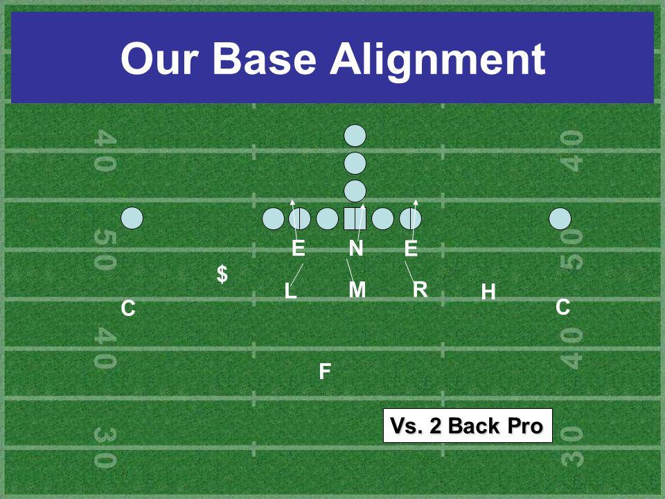 Our Base Alignment E N E $ L M R H C C F Vs. 2 Back Pro